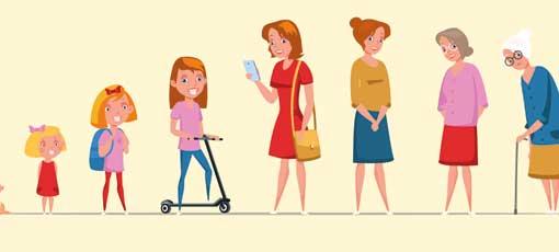 Zeitstrahl aller Lebensphasen, vom Baby bis zur Seniorin